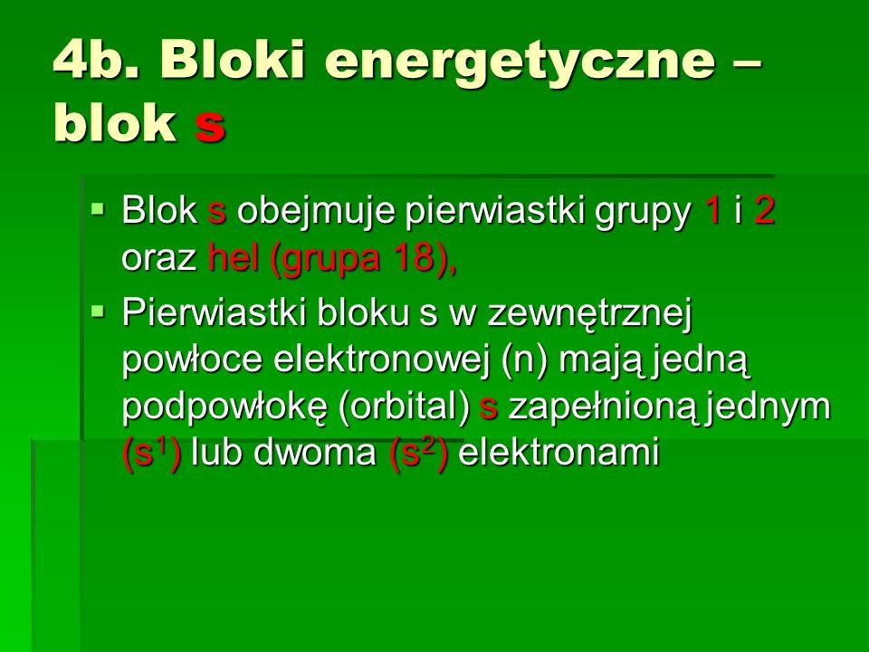 4b. Bloki energetyczne – blok s Blok s obejmuje pierwiastki grupy 1 i 2 oraz hel (grupa 18), Blok s obejmuje pierwiastki grupy 1 i 2 oraz hel (grupa 1