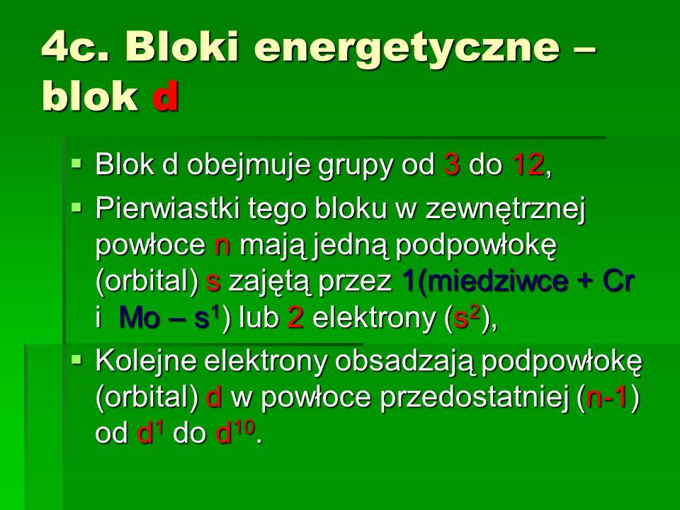 4c. Bloki energetyczne – blok d Blok d obejmuje grupy od 3 do 12, Blok d obejmuje grupy od 3 do 12, Pierwiastki tego bloku w zewnętrznej powłoce n maj