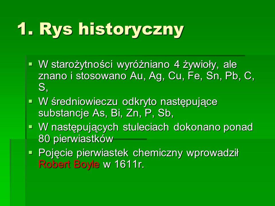 1. Rys historyczny W starożytności wyróżniano 4 żywioły, ale znano i stosowano Au, Ag, Cu, Fe, Sn, Pb, C, S, W starożytności wyróżniano 4 żywioły, ale