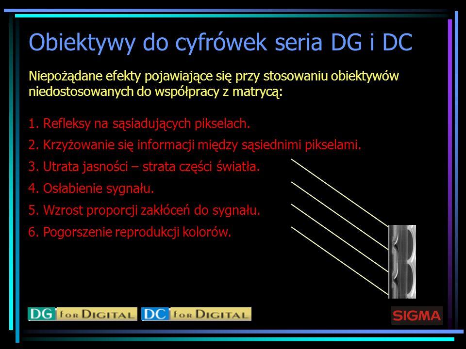 Obiektywy do cyfrówek seria DG i DC Niepożądane efekty pojawiające się przy stosowaniu obiektywów niedostosowanych do współpracy z matrycą: 1. Refleks