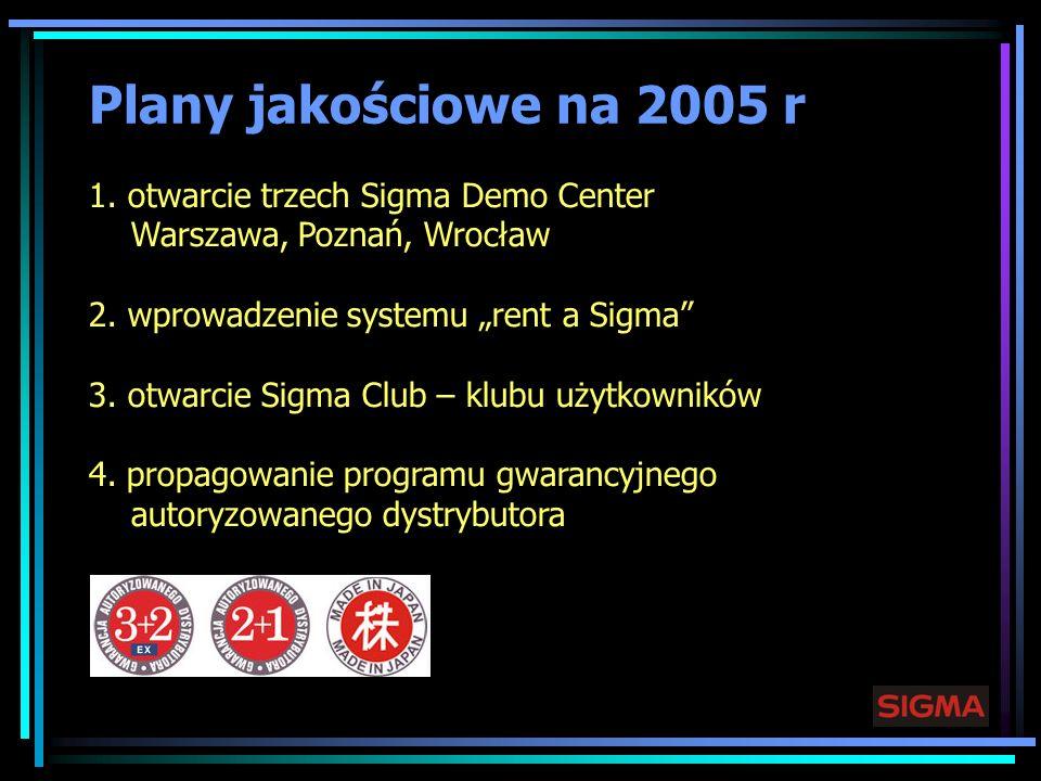 Plany jakościowe na 2005 r 1. otwarcie trzech Sigma Demo Center Warszawa, Poznań, Wrocław 2. wprowadzenie systemu rent a Sigma 3. otwarcie Sigma Club