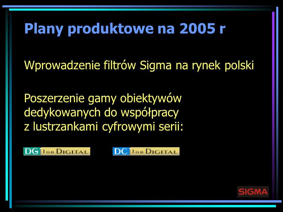 Plany produktowe na 2005 r Poszerzenie gamy obiektywów dedykowanych do współpracy z lustrzankami cyfrowymi serii: Wprowadzenie filtrów Sigma na rynek