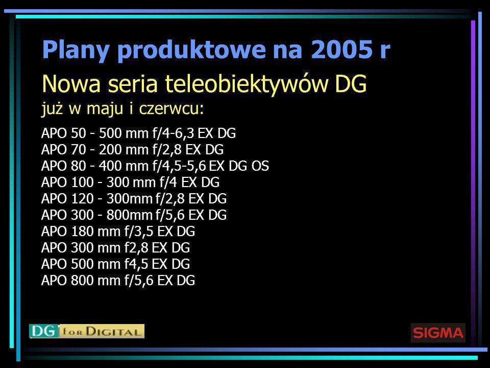 Plany produktowe na 2005 r Nowa seria teleobiektywów DG już w maju i czerwcu: APO 50 - 500 mm f/4-6,3 EX DG APO 70 - 200 mm f/2,8 EX DG APO 80 - 400 m