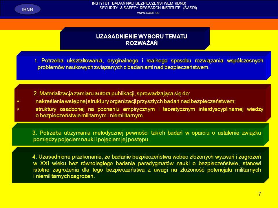 18 INSTYTUT BADAŃ NAD BEZPIECZEŃSTWEM (IBNB) SECURITY & SAFETY RESEARCH INSTITUTE (SASRI) www.sasri.eu IBNB INNE PROBLEMY BADAŃ NAD BEPIECZEŃSTWEM 1.KLASYFIKACJA ZAGROŻEŃ JAKO ZBIORÓW ROZMYTYCH 2.REGLAMENTACJA TERENU BADAŃ POPRZEZ JEGO PRAWNE ZAWĘŻENIE 3.BRAK PRECYZYJNYCH METOD POMIARU I NARZĘDZI DIAGNOSTYCZNYCH 0 0 2 2 4 4 6 6 8 8 10 12 14 1 1 2 2 3 3 4 4 5 5
