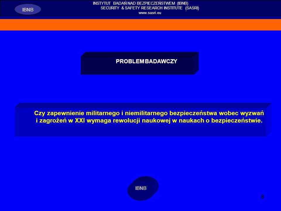 19 INSTYTUT BADAŃ NAD BEZPIECZEŃSTWEM (IBNB) SECURITY & SAFETY RESEARCH INSTITUTE (SASRI) www.sasri.eu IBNB ROZDZIAŁ II PROBLEMY BADAŃ NAUKOWYCH WOBEC WSPÓLCZESNYCH ZAGROŻEŃ I WYZWAŃ DLA BEZPIECZEŃSTWA ROZWOJU CYWILIZACYJNEGO WYNIKI ANALIZY DOKTRYN I NAUK O BEZPIECZEŃSTWIE POLISEMANTYCZNOŚĆ POJĘCIA BEZPIECZEŃSTWO NAUKA WOBEC NOWOCZESNOŚCI (źródło zagrożeń i produkcja wiedzy).