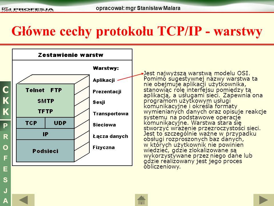 CKKCKK P R O F E S J A opracował: mgr Stanisław Malara Jest najwyższą warstwą modelu OSI. Pomimo sugestywnej nazwy warstwa ta nie obejmuje aplikacji u