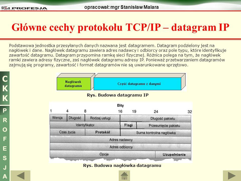 CKKCKK P R O F E S J A opracował: mgr Stanisław Malara Główne cechy protokołu TCP/IP – datagram IP Podstawowa jednostka przesyłanych danych nazwana je