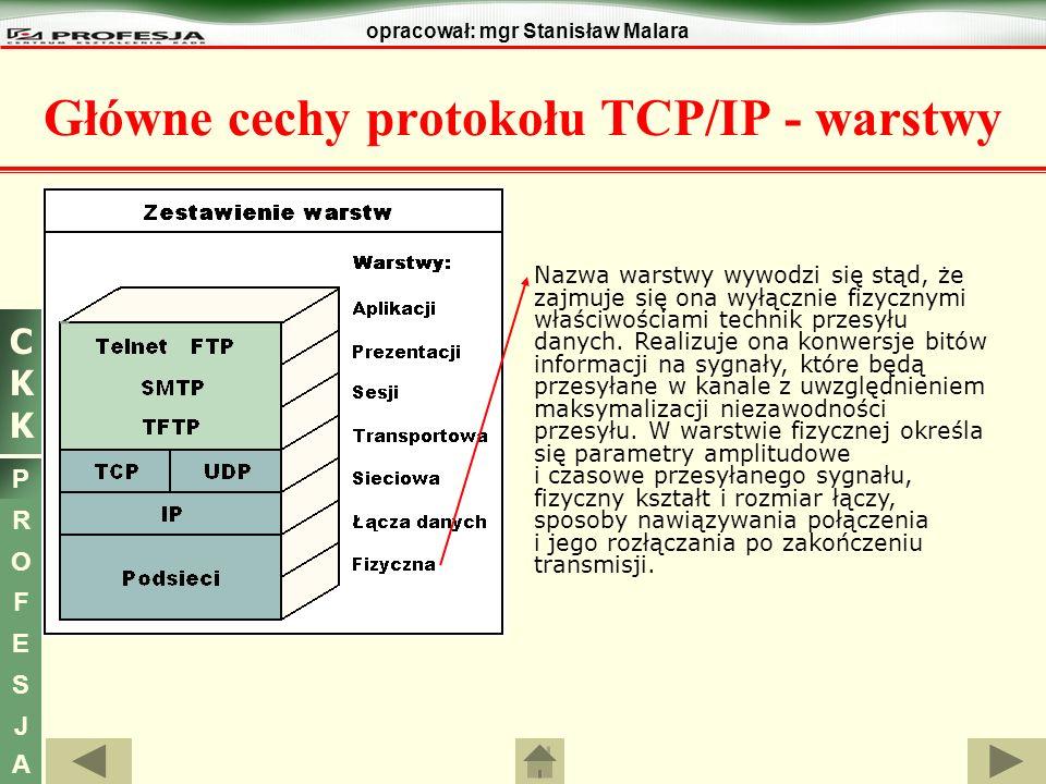 CKKCKK P R O F E S J A opracował: mgr Stanisław Malara protokół TCP/IP, TCP/IP (ang.