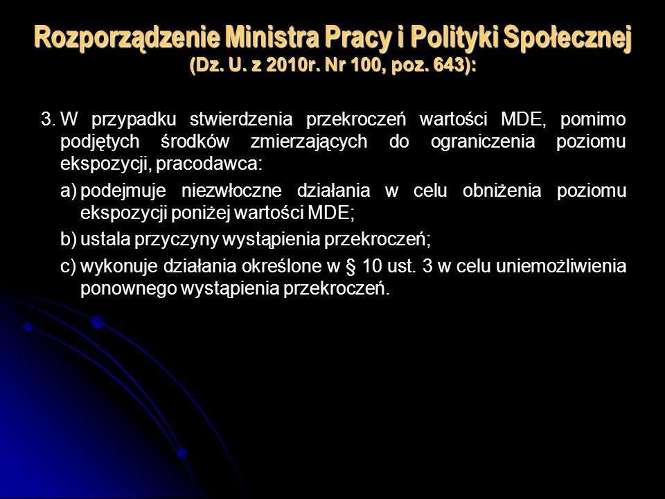 Rozporządzenie Ministra Pracy i Polityki Społecznej (Dz. U. z 2010r. Nr 100, poz. 643): 3.W przypadku stwierdzenia przekroczeń wartości MDE, pomimo po