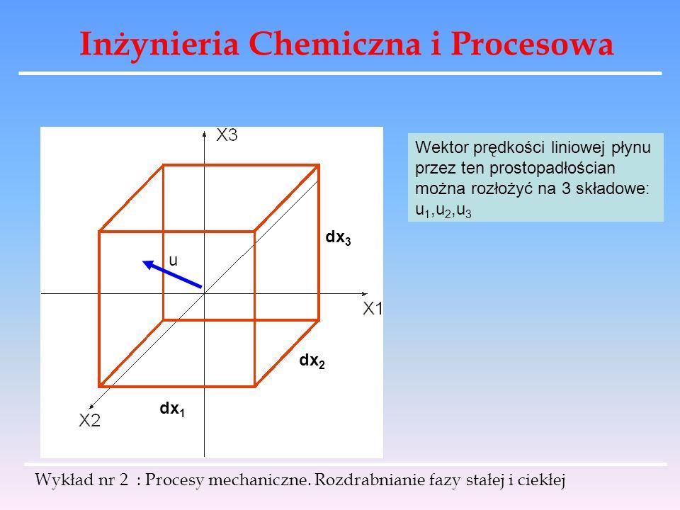 Inżynieria Chemiczna i Procesowa Wykład nr 2 : Procesy mechaniczne. Rozdrabnianie fazy stałej i ciekłej dx 1 dx 2 dx 3 u Wektor prędkości liniowej pły