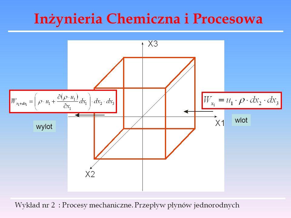 Inżynieria Chemiczna i Procesowa Wykład nr 2 : Procesy mechaniczne. Przepływ płynów jednorodnych wlot wylot