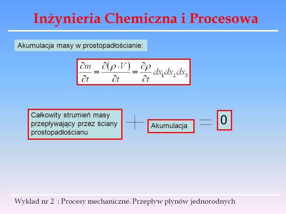 Inżynieria Chemiczna i Procesowa Wykład nr 2 : Procesy mechaniczne. Przepływ płynów jednorodnych Akumulacja masy w prostopadłościanie: Całkowity strum