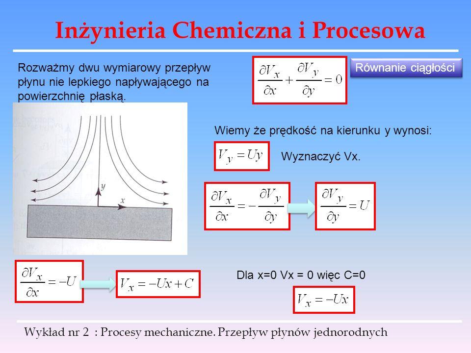 Inżynieria Chemiczna i Procesowa Wykład nr 2 : Procesy mechaniczne. Przepływ płynów jednorodnych Równanie ciągłości Rozważmy dwu wymiarowy przepływ pł