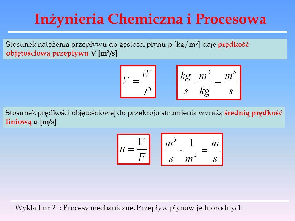 Inżynieria Chemiczna i Procesowa Wykład nr 2 : Procesy mechaniczne. Przepływ płynów jednorodnych Stosunek natężenia przepływu do gęstości płynu ρ [kg/
