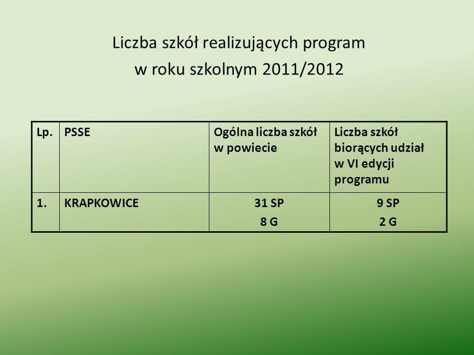 Liczba szkół realizujących program w roku szkolnym 2011/2012 Lp.PSSEOgólna liczba szkół w powiecie Liczba szkół biorących udział w VI edycji programu