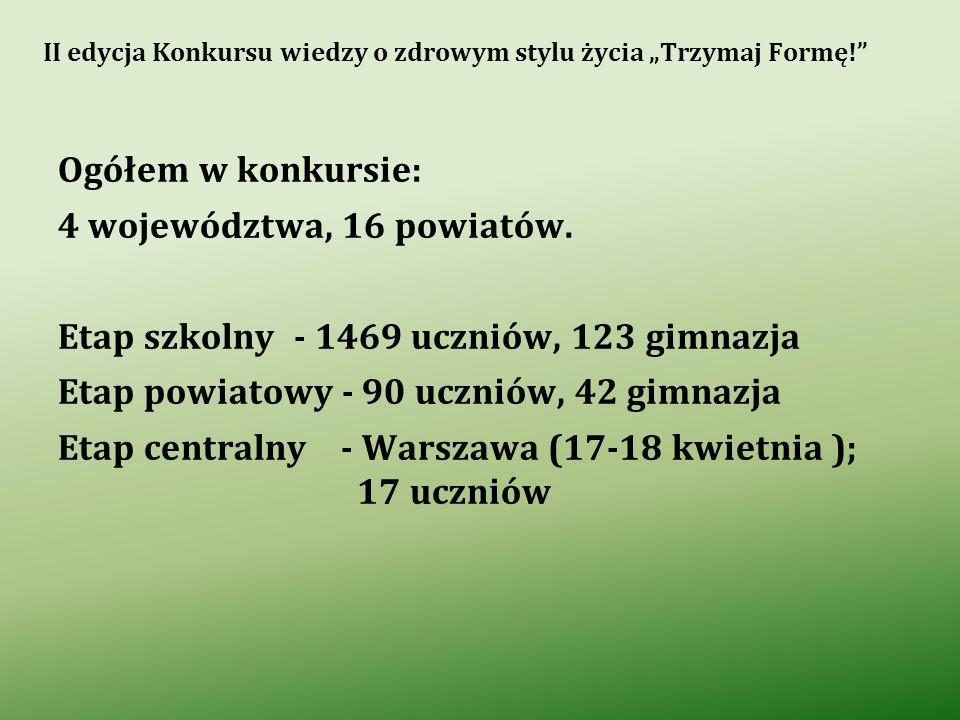 II edycja Konkursu wiedzy o zdrowym stylu życia Trzymaj Formę! Ogółem w konkursie: 4 województwa, 16 powiatów. Etap szkolny - 1469 uczniów, 123 gimnaz