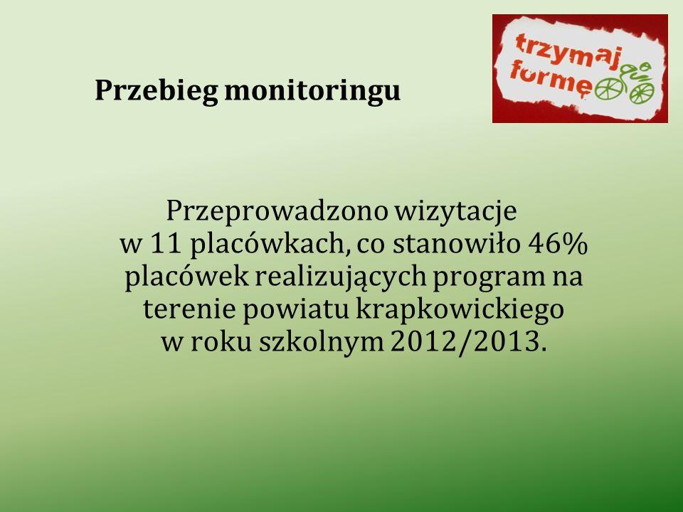 Przebieg monitoringu Przeprowadzono wizytacje w 11 placówkach, co stanowiło 46% placówek realizujących program na terenie powiatu krapkowickiego w rok