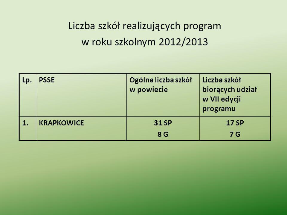 Liczba szkół realizujących program w roku szkolnym 2012/2013 Lp.PSSEOgólna liczba szkół w powiecie Liczba szkół biorących udział w VII edycji programu