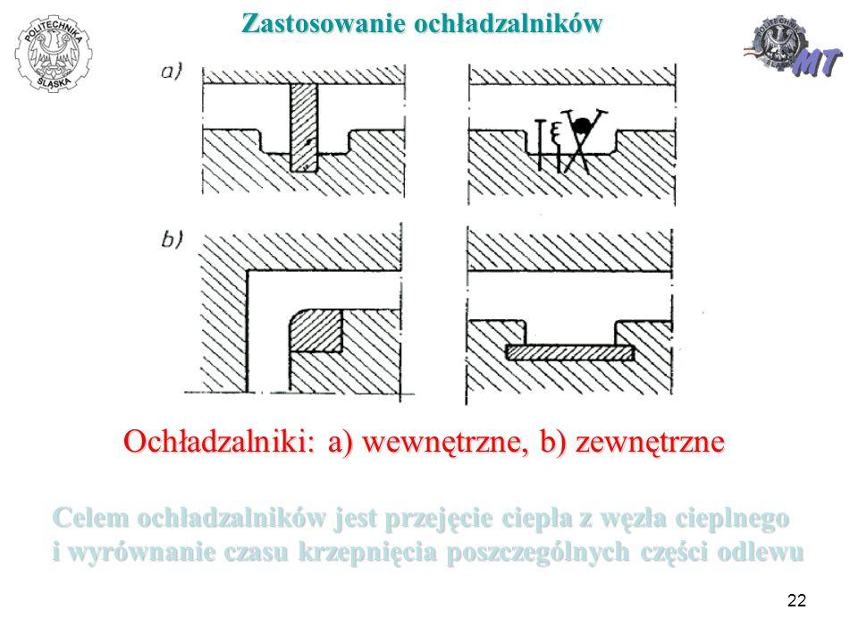 22 Zastosowanie ochładzalników Ochładzalniki: a) wewnętrzne, b) zewnętrzne Celem ochładzalników jest przejęcie ciepła z węzła cieplnego i wyrównanie c