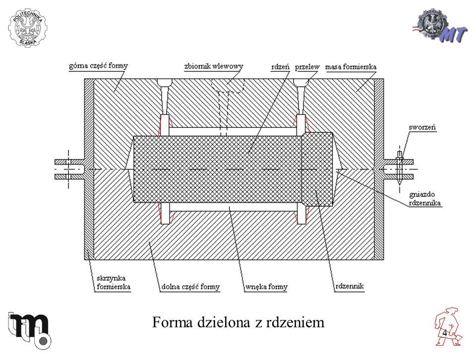5 a) odlewb) model c) rdzennicad) rdzeń Zespół modelowy