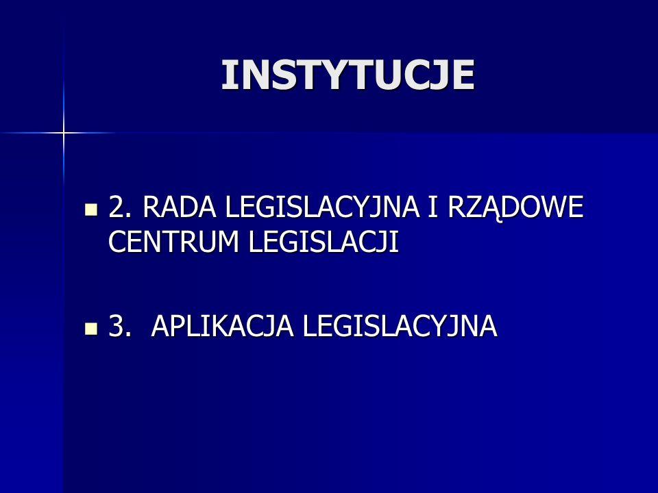 INSTYTUCJE 2. RADA LEGISLACYJNA I RZĄDOWE CENTRUM LEGISLACJI 2. RADA LEGISLACYJNA I RZĄDOWE CENTRUM LEGISLACJI 3. APLIKACJA LEGISLACYJNA 3. APLIKACJA