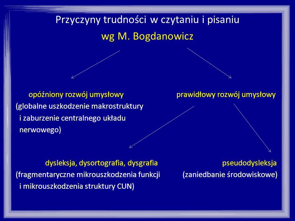 Przyczyny trudności w czytaniu i pisaniu wg M. Bogdanowicz opóźniony rozwój umysłowy prawidłowy rozwój umysłowy (globalne uszkodzenie makrostruktury i