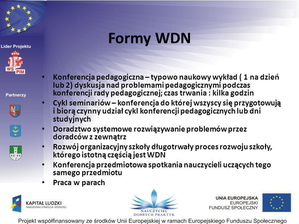 Formy WDN Konferencja pedagogiczna – typowo naukowy wykład ( 1 na dzień lub 2) dyskusja nad problemami pedagogicznymi podczas konferencji rady pedagog