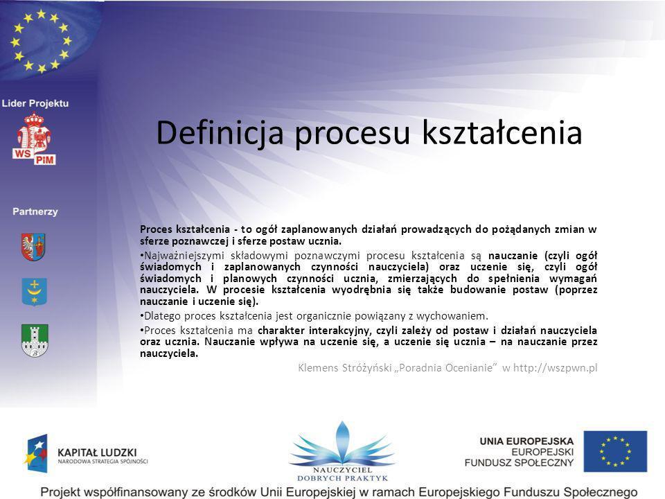 Definicja procesu kształcenia Proces kształcenia - to ogół zaplanowanych działań prowadzących do pożądanych zmian w sferze poznawczej i sferze postaw