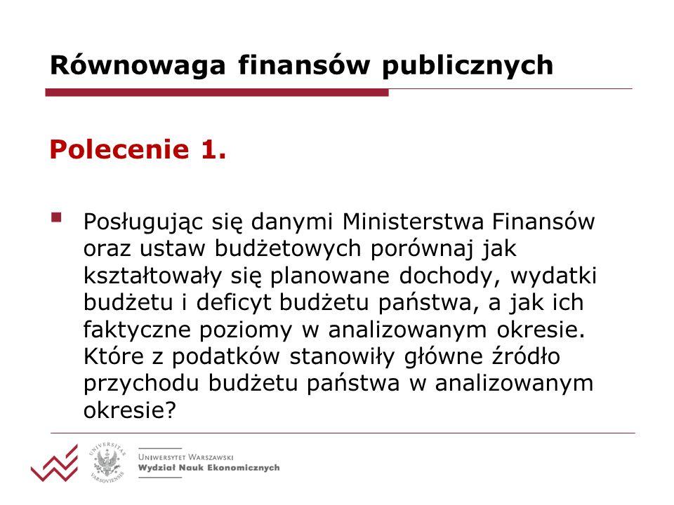 Równowaga finansów publicznych Polecenie 1.