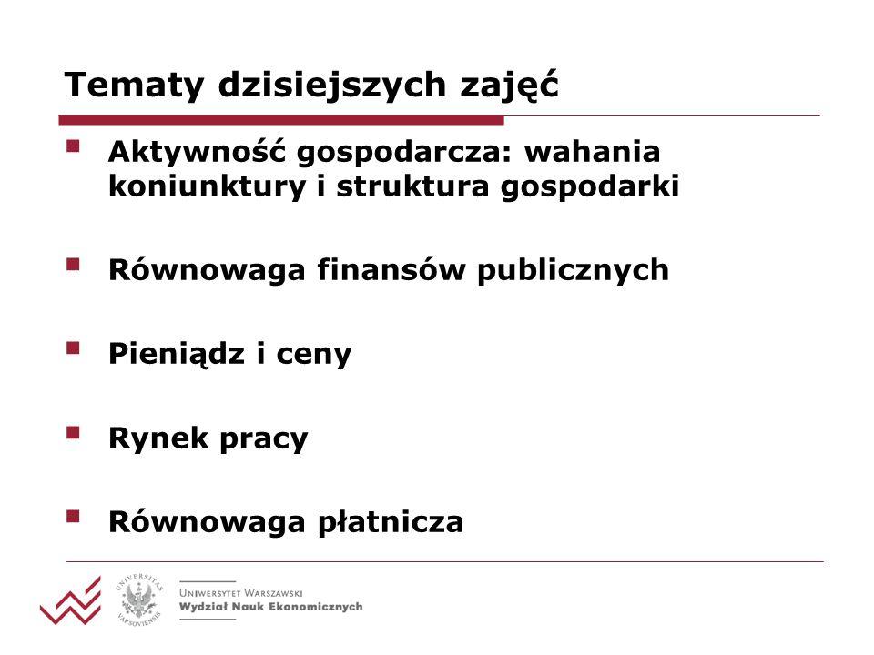 Tematy dzisiejszych zajęć Aktywność gospodarcza: wahania koniunktury i struktura gospodarki Równowaga finansów publicznych Pieniądz i ceny Rynek pracy Równowaga płatnicza