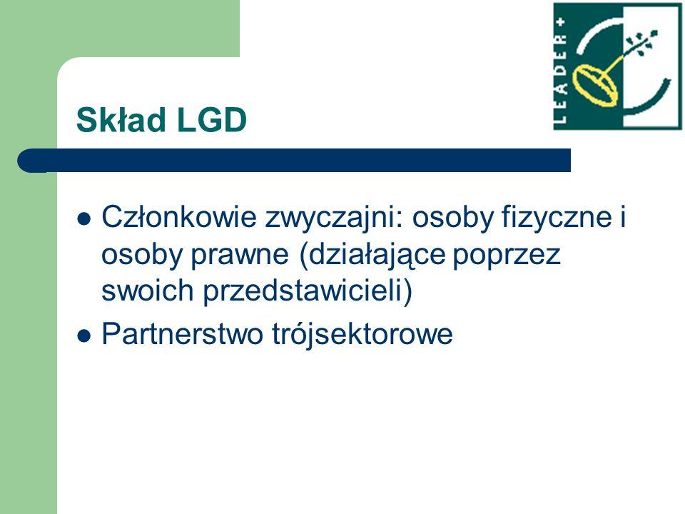 Skład LGD Członkowie zwyczajni: osoby fizyczne i osoby prawne (działające poprzez swoich przedstawicieli) Partnerstwo trójsektorowe