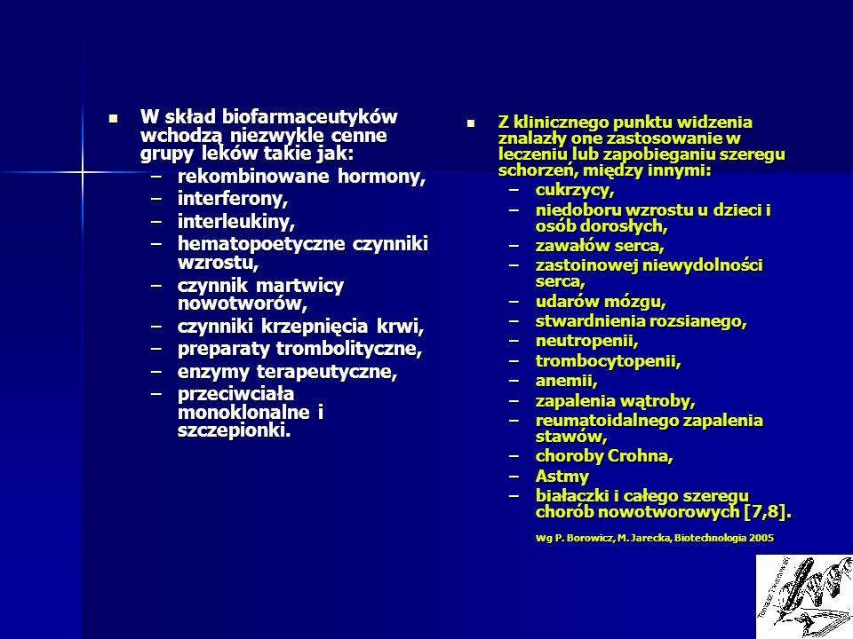 W skład biofarmaceutyków wchodzą niezwykle cenne grupy leków takie jak: W skład biofarmaceutyków wchodzą niezwykle cenne grupy leków takie jak: –rekom