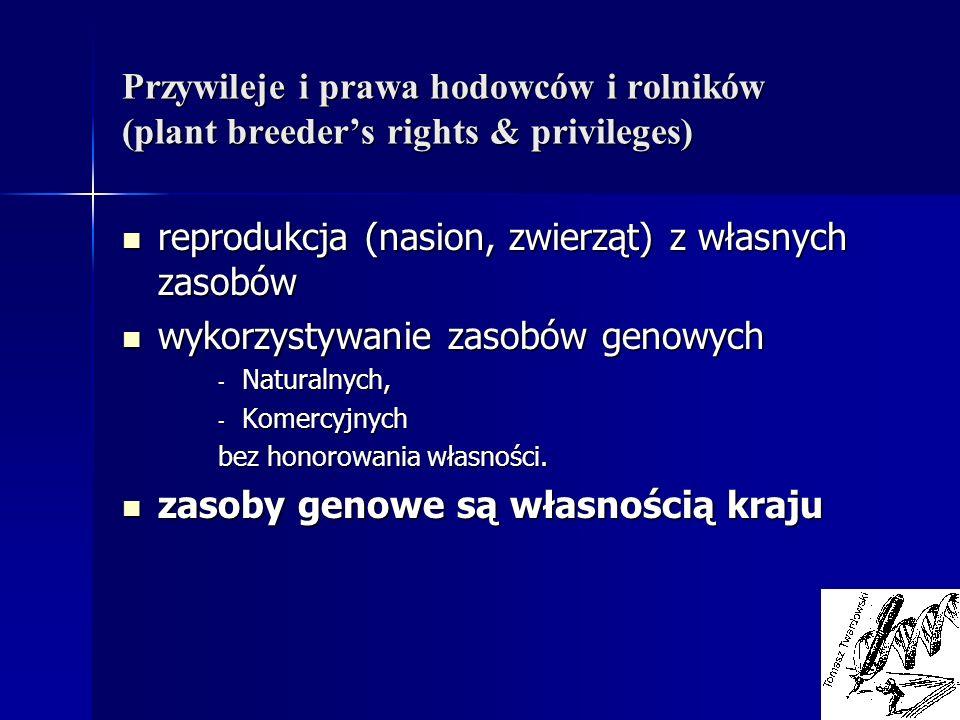 Przywileje i prawa hodowców i rolników (plant breeders rights & privileges) reprodukcja (nasion, zwierząt) z własnych zasobów reprodukcja (nasion, zwi