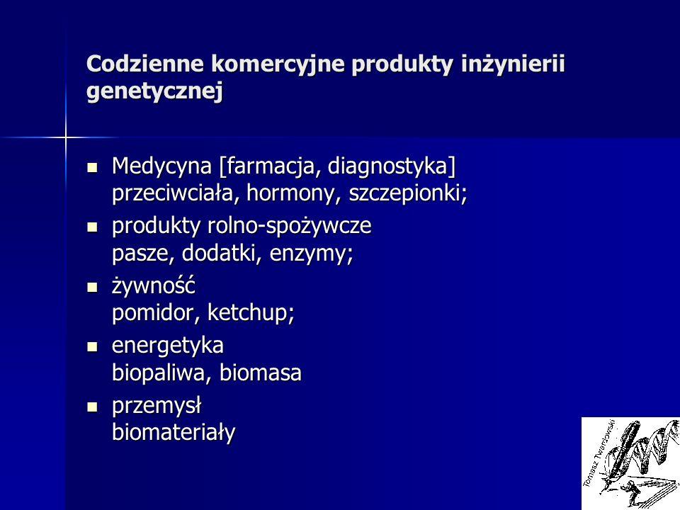 Codzienne komercyjne produkty inżynierii genetycznej Medycyna [farmacja, diagnostyka] przeciwciała, hormony, szczepionki; Medycyna [farmacja, diagnost