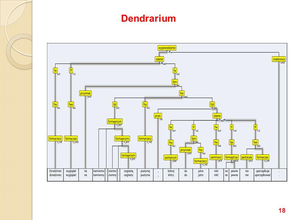 18 Dendrarium