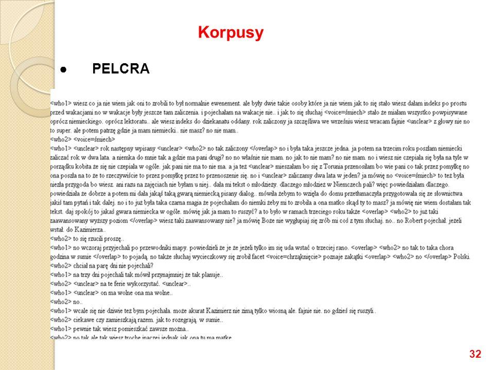PELCRA 32 Korpusy