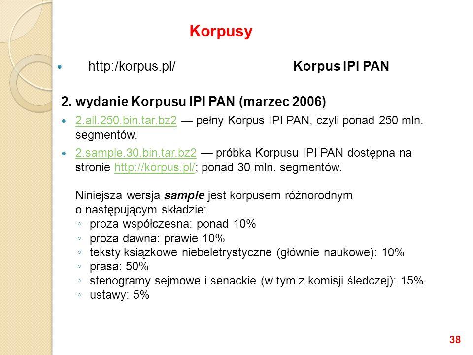 http:/korpus.pl/Korpus IPI PAN 2. wydanie Korpusu IPI PAN (marzec 2006) 2.all.250.bin.tar.bz2 pełny Korpus IPI PAN, czyli ponad 250 mln. segmentów. 2.