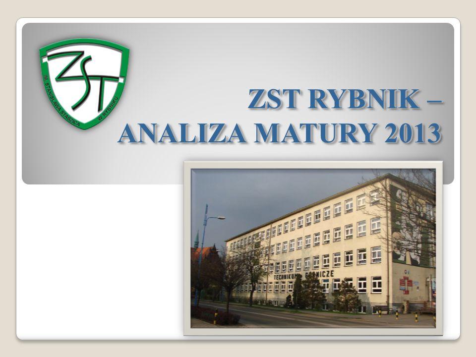 Wyniki średnie egzaminu z języka polskiego w części pisemnej na poziomie podstawowym w klasach Technikum ZST Średnie wyniki na poziomie podstawowym w poszczególnych klasach ZST przyjęły wartości od 46,92% w klasie 4Tp do 57,87%w klasie 4Tm.
