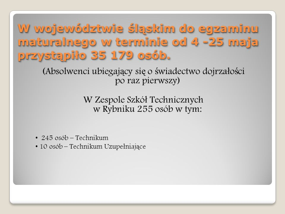 Średni wynik język polski – Technikum[%] Przystąpiło 249 uczniów do matury pisemnej, 247 do matury ustnej