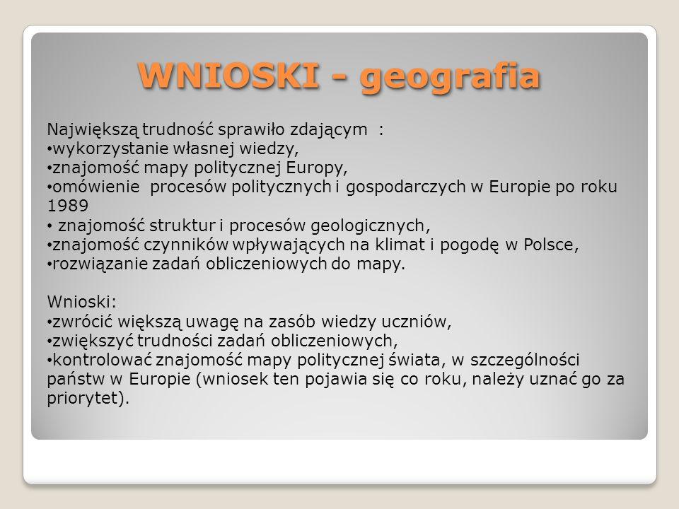 WNIOSKI - geografia Największą trudność sprawiło zdającym : wykorzystanie własnej wiedzy, znajomość mapy politycznej Europy, omówienie procesów polity