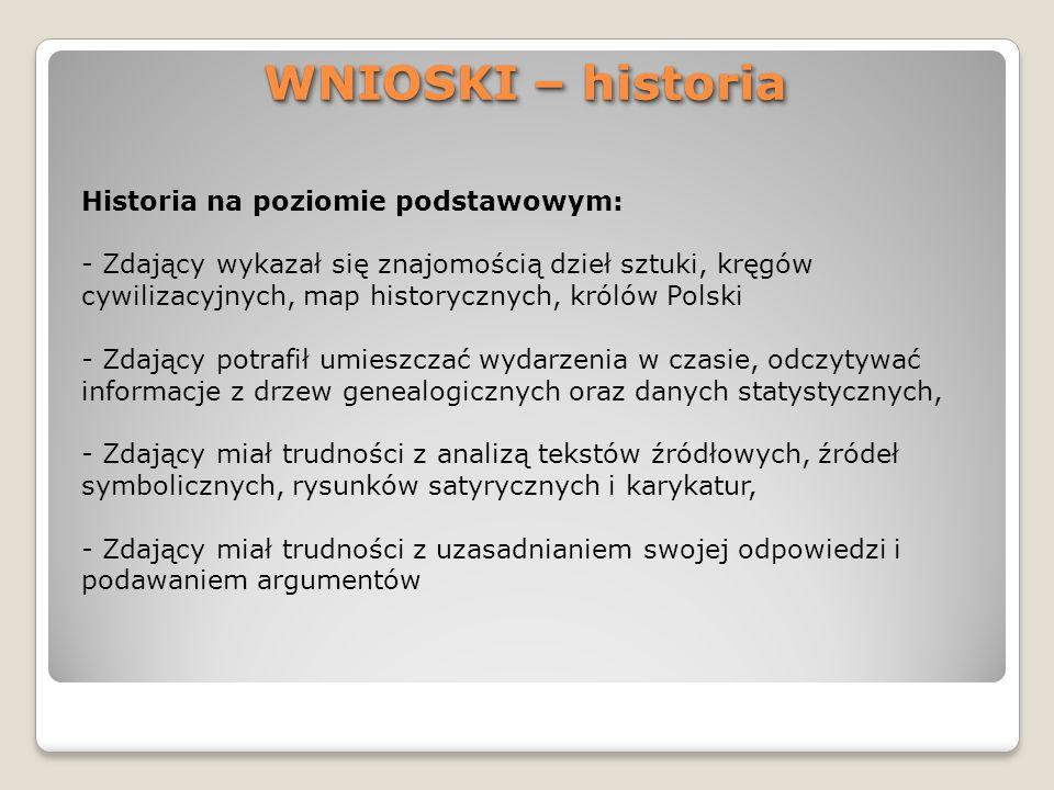 WNIOSKI – historia Historia na poziomie podstawowym: - Zdający wykazał się znajomością dzieł sztuki, kręgów cywilizacyjnych, map historycznych, królów
