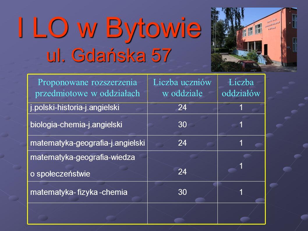 I LO w Bytowie ul. Gdańska 57 130matematyka- fizyka -chemia 1 24 matematyka-geografia-wiedza o społeczeństwie 124matematyka-geografia-j.angielski 130b
