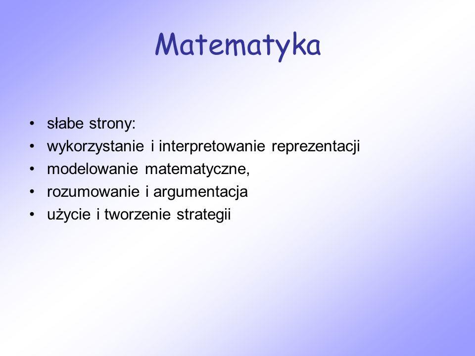 Matematyka słabe strony: wykorzystanie i interpretowanie reprezentacji modelowanie matematyczne, rozumowanie i argumentacja użycie i tworzenie strateg
