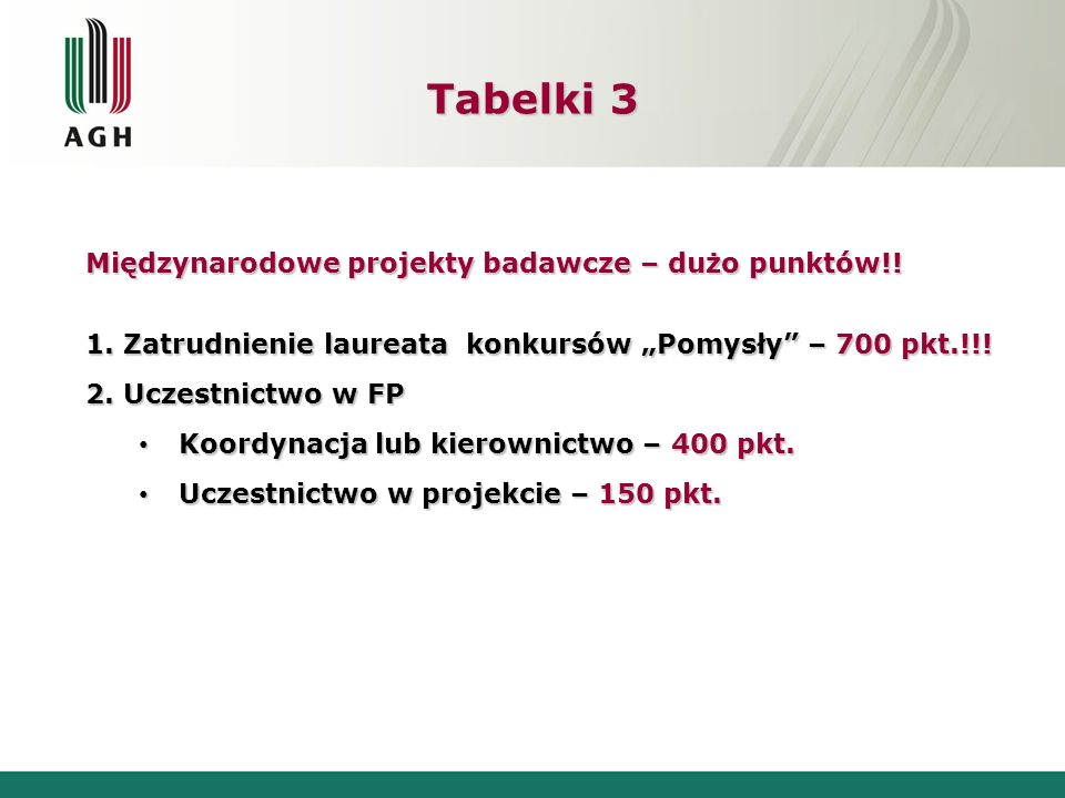 Tabelki 3 Międzynarodowe projekty badawcze – dużo punktów!! 1. Zatrudnienie laureata konkursów Pomysły – 700 pkt.!!! 2. Uczestnictwo w FP Koordynacja