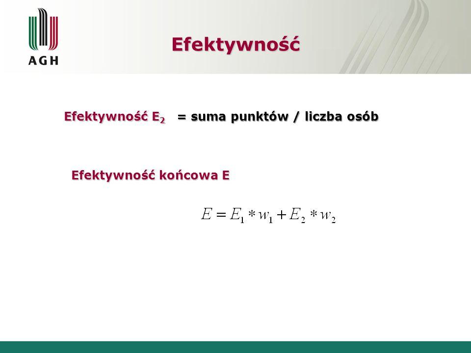 Efektywność Efektywność E 2 = suma punktów / liczba osób = suma punktów / liczba osób Efektywność końcowa E