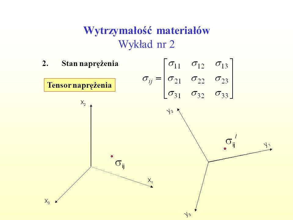 Wytrzymałość materiałów Wykład nr 2 2.Stan naprężenia Tensor naprężenia