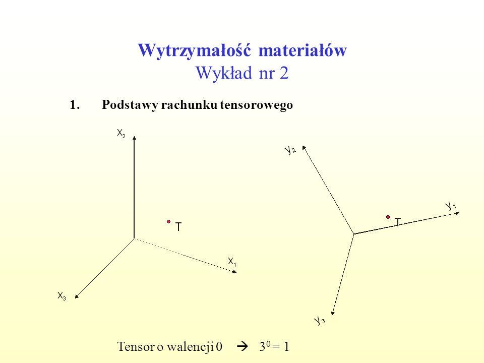 Wytrzymałość materiałów Wykład nr 2 1.Podstawy rachunku tensorowego Tensor o walencji 0 3 0 = 1
