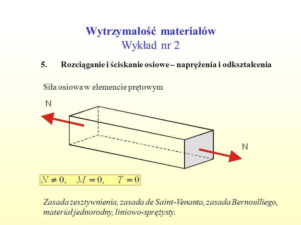 Wytrzymałość materiałów Wykład nr 2 5.Rozciąganie i ściskanie osiowe – naprężenia i odkształcenia Siła osiowa w elemencie prętowym Zasada zesztywnieni