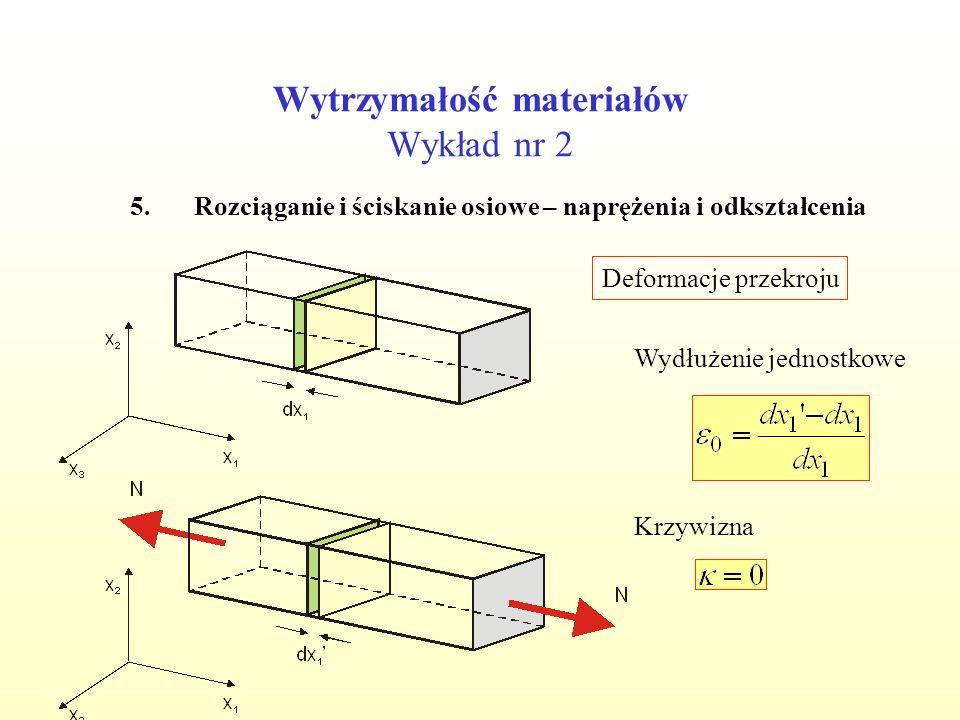 Wytrzymałość materiałów Wykład nr 2 5.Rozciąganie i ściskanie osiowe – naprężenia i odkształcenia Deformacje przekroju Krzywizna Wydłużenie jednostkowe