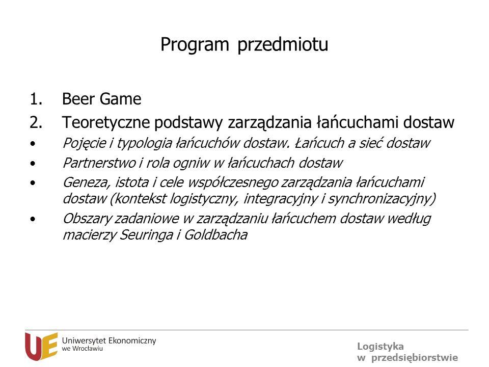 Logistyka w przedsiębiorstwie Program przedmiotu 1.Beer Game 2. Teoretyczne podstawy zarządzania łańcuchami dostaw Pojęcie i typologia łańcuchów dosta